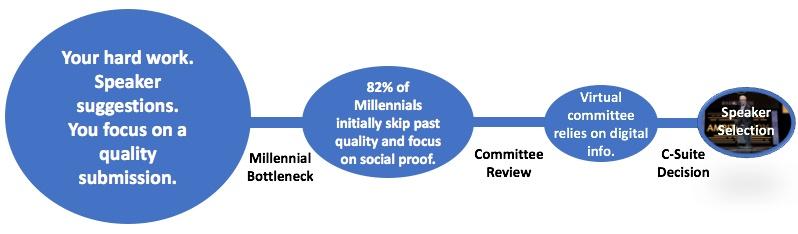 Millennial bottleneck.jpg