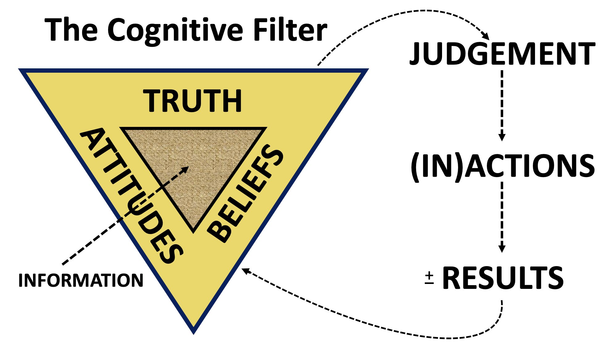 Cognitive Filter Graphic Low Res-1